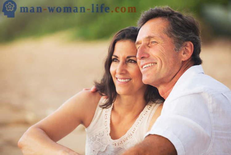 genomsnittlig dating tid till äktenskapet