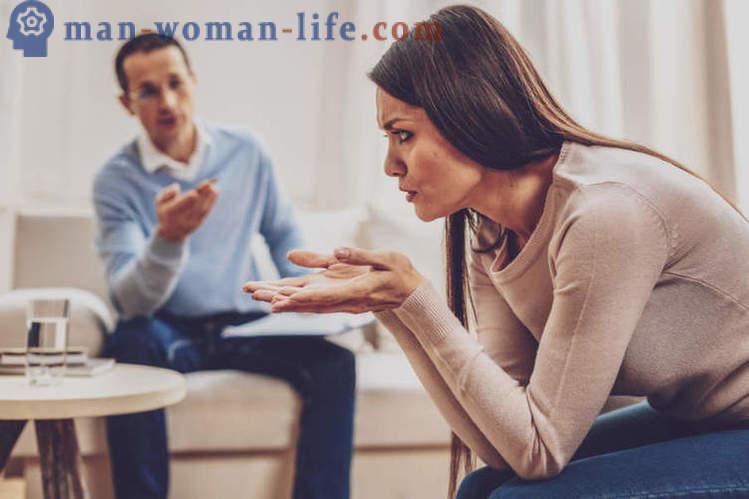 Speed Dating frågor ESL