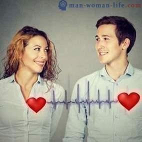 bästa dating idéer någonsin